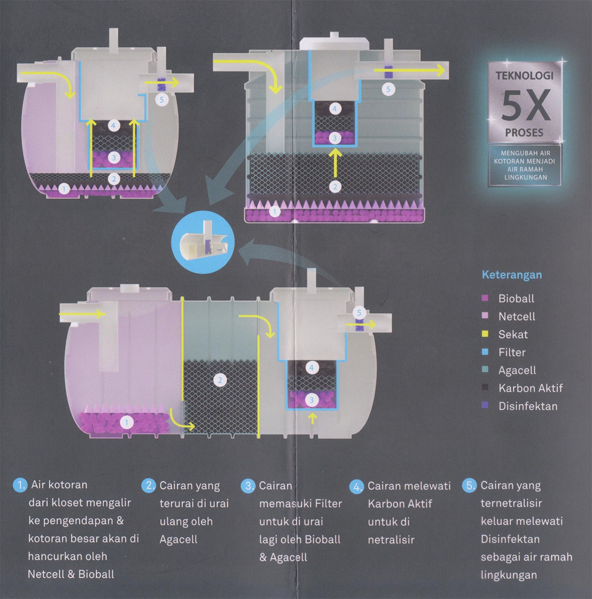 toko septic tank bioaga
